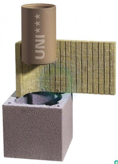 Одноходовой дымоход без вентиляции SCHIEDEL UNI d18
